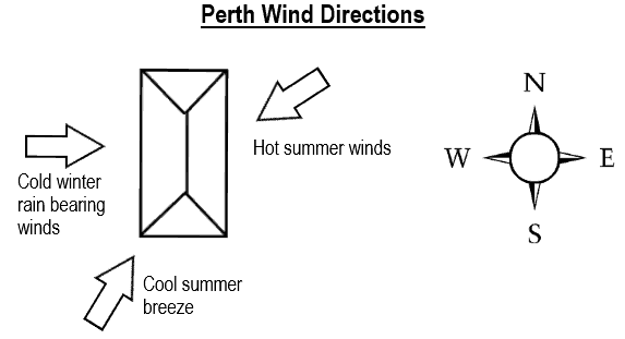 House orientation for perth wind