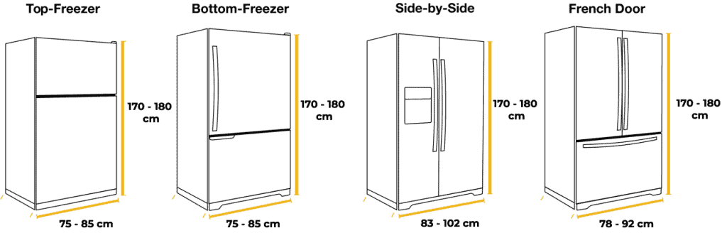 Standard Fridge Size